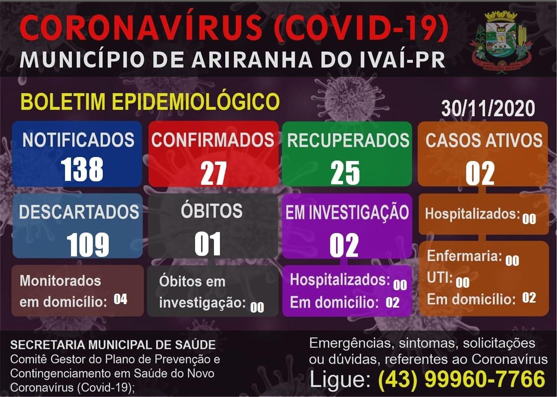 Informativo epidemiológico Ariranha do Ivaí | Covid - 19 - 02/12/2020