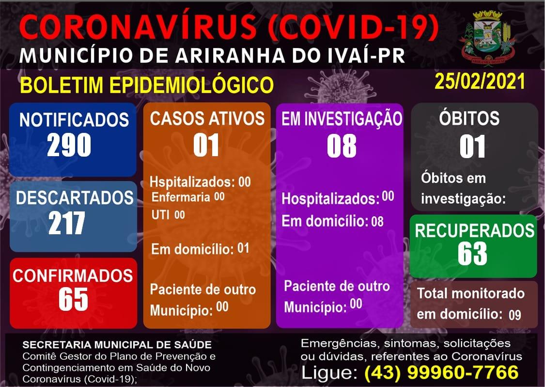 Informativo epidemiológico Ariranha do Ivaí   Covid - 19 - 25/02/2021