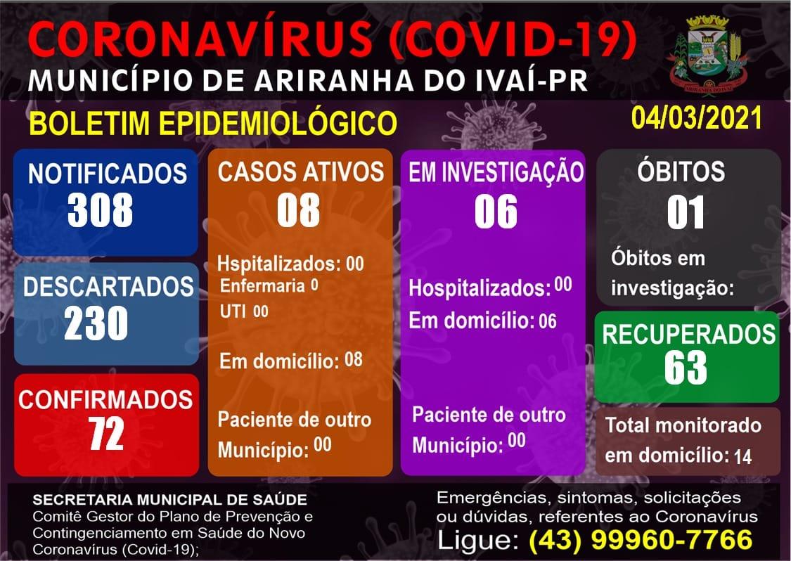 Informativo epidemiológico Ariranha do Ivaí   Covid - 19 - 04/03/2021