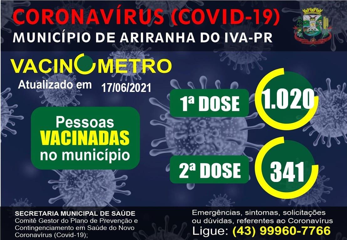 VACINÔMETRO ARIRANHA DO IVAÍ-PR   COVID-19 - 18/06/2021