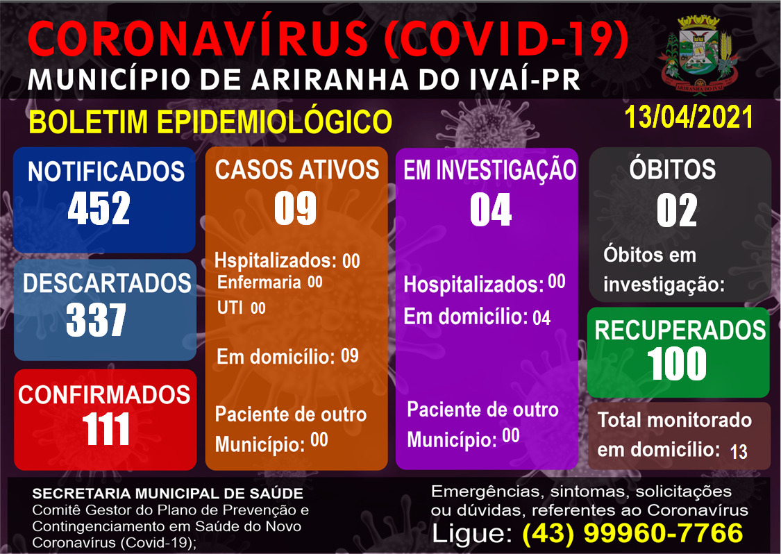VACINÔMETRO ARIRANHA DO IVAÍ-PR   COVID-19 - 13/04/2021