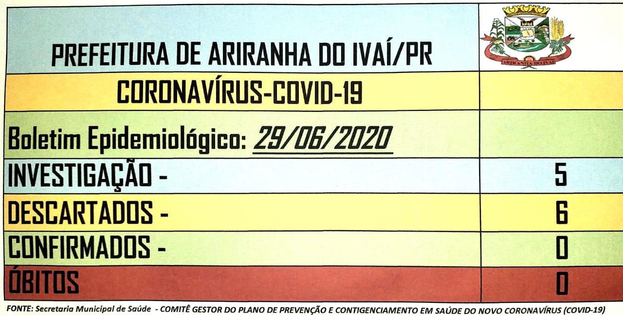 Informativo epidemiológico Ariranha do Ivaí | Covid - 19 - 03/07/2020